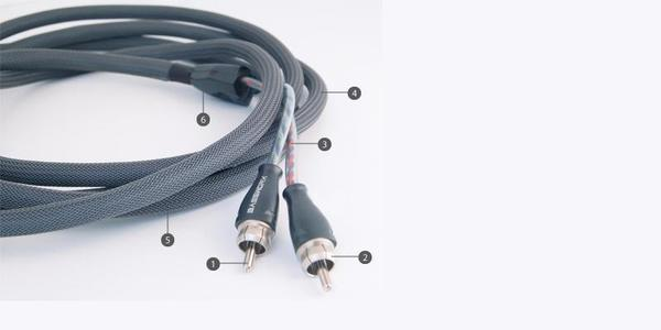 Bassworx RCA-Kabel 1,8 m Black Series 102312-182301